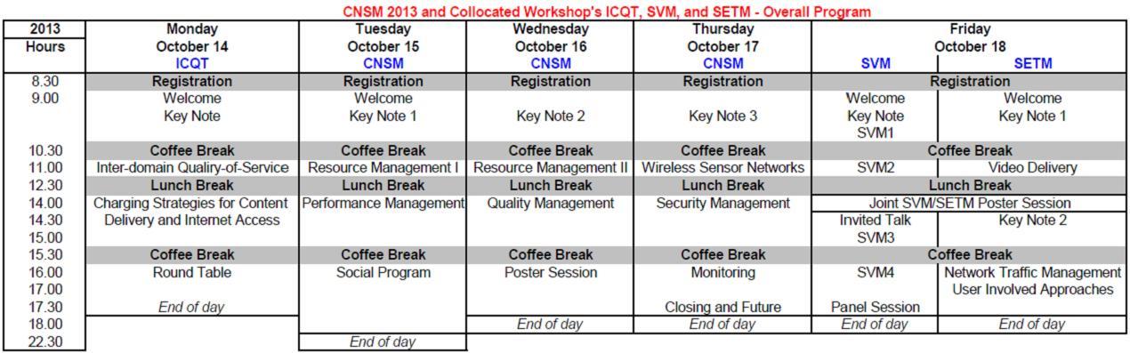 Program Overview ( click to enlarge , full version below ):